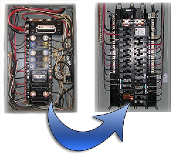 old 20 amp fuse box upgrading from a fuse panel to breaker panel  fuse panel to breaker panel