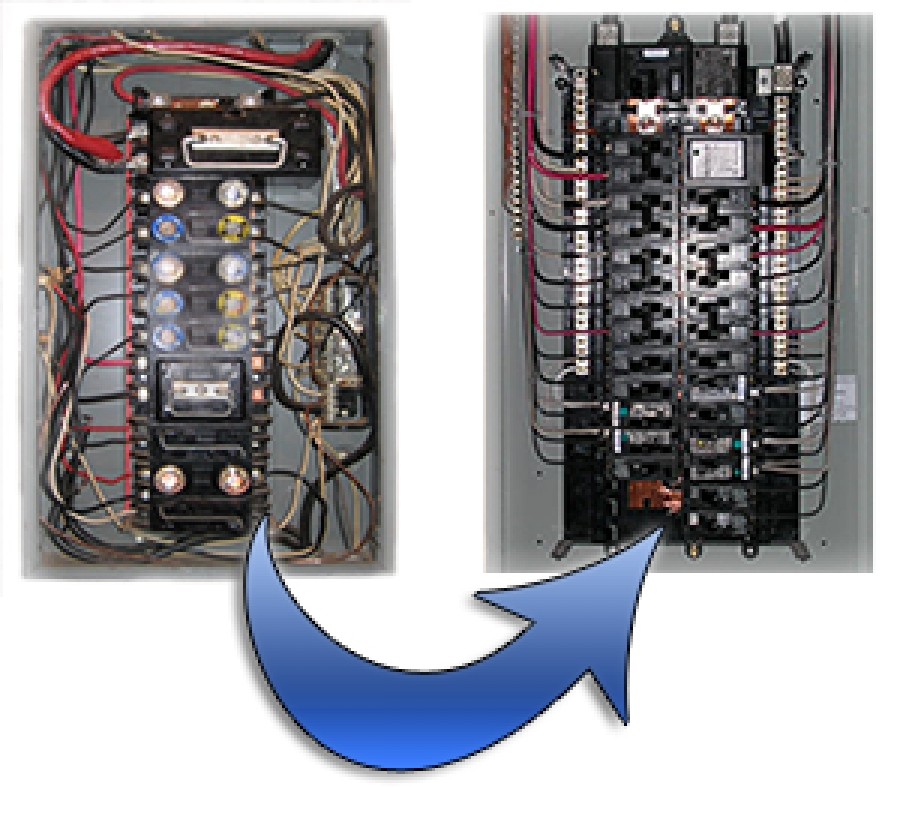 upgrading from a fuse panel to breaker panel  ampacity electric